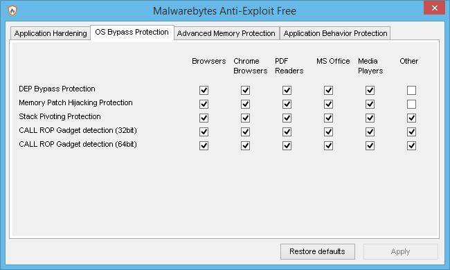 Malwarebytes Anti-Exploit OS bypass protection
